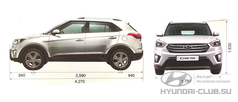 Габаритные размеры Hyundai Creta.
