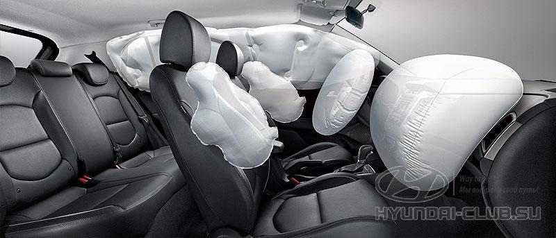 Подушки безопасности и боковые шторки в Hyundai Creta.