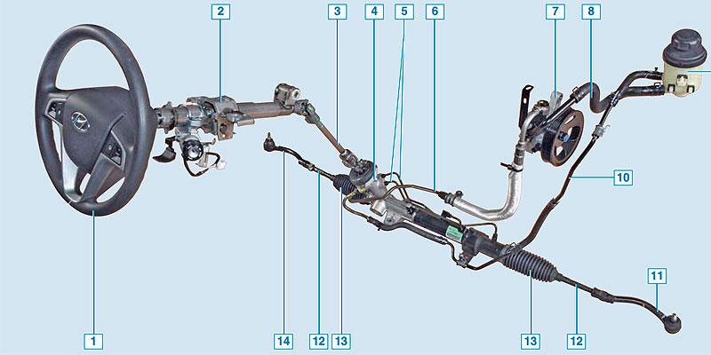 Схема рулевого управления Hyundai Accent