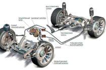 Проверка тормозной системы автомобиля